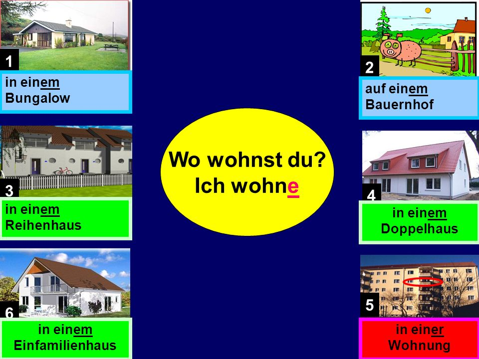 Objectives 1.Say what kind of house you live in 2.Use adjectives in the Dative case 3.Describe your house and its location