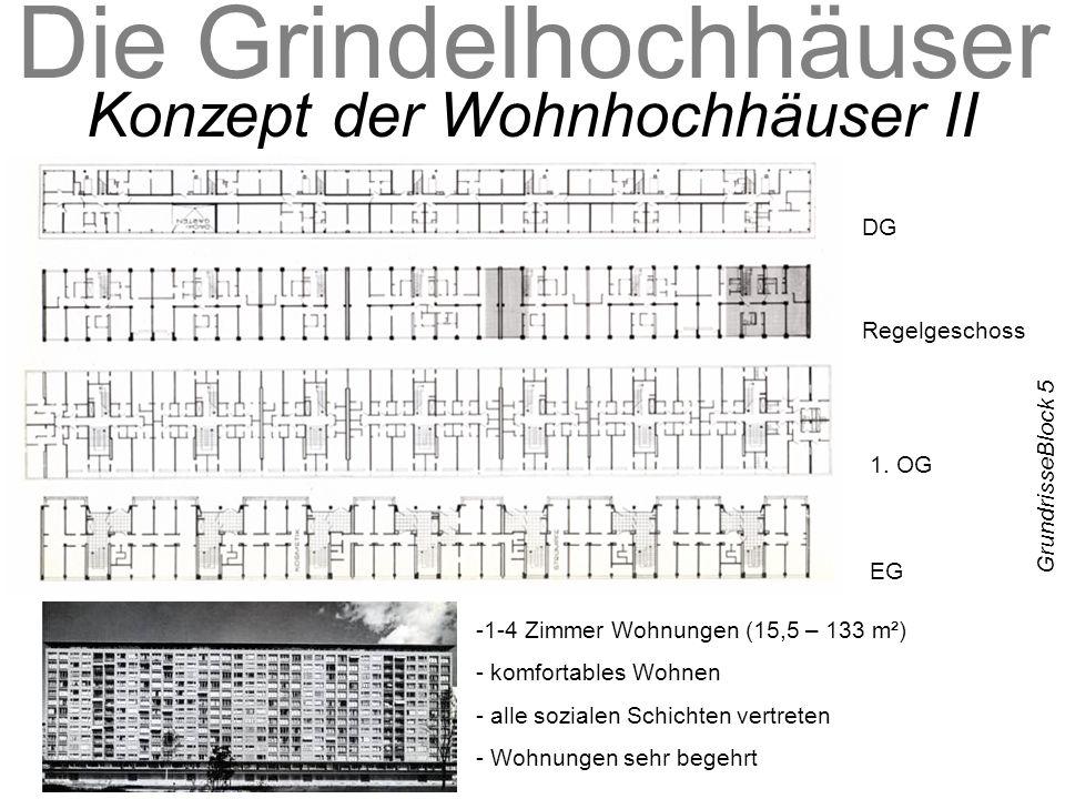 Die Grindelhochhäuser Konzept der Wohnhochhäuser II GrundrisseBlock 5 EG 1. OG DG Regelgeschoss -1-4 Zimmer Wohnungen (15,5 – 133 m²) - komfortables W