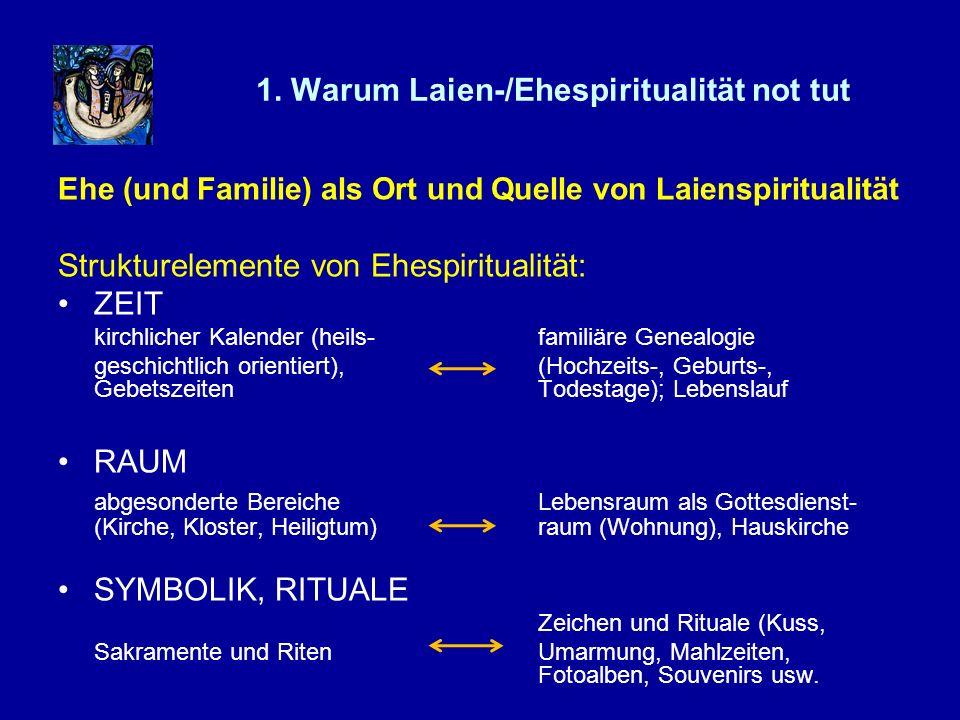 1. Warum Laien-/Ehespiritualität not tut Ehe (und Familie) als Ort und Quelle von Laienspiritualität Strukturelemente von Ehespiritualität: ZEIT kirch