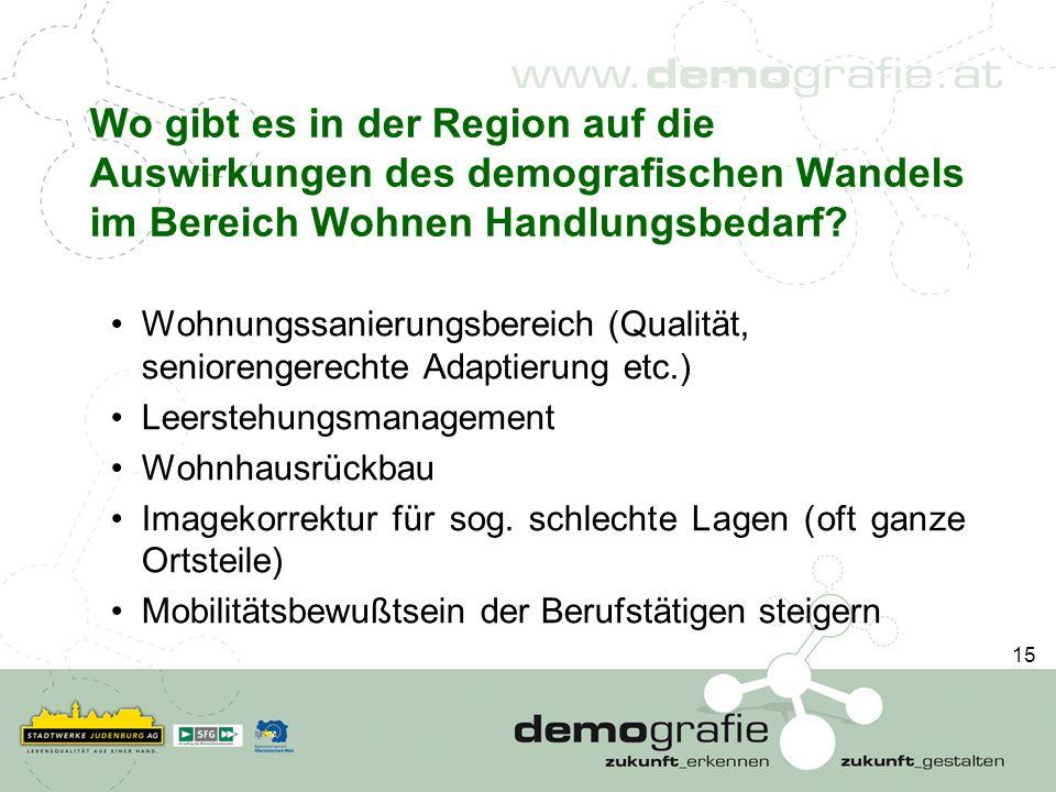 Wo gibt es in der Region auf die Auswirkungen des demografischen Wandels im Bereich Wohnen Handlungsbedarf? Wohnungssanierungsbereich (Qualität, senio