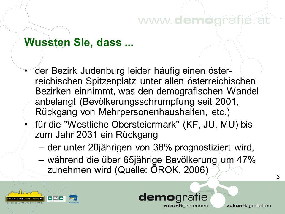 Wussten Sie, dass... der Bezirk Judenburg leider häufig einen öster- reichischen Spitzenplatz unter allen österreichischen Bezirken einnimmt, was den