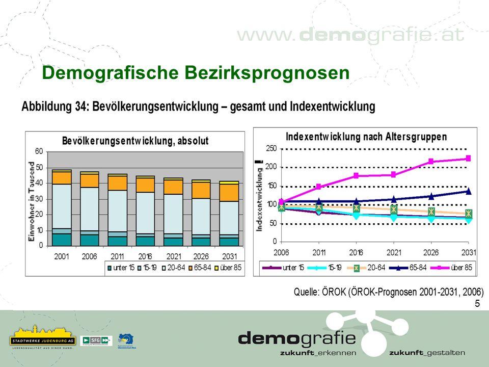 Demografie & Wohnen in der Region - Immobilienpreise Im Bezirk Judenburg gibt es steiermarkweit –die günstigsten Mietwohnungen –die zweitgünstigsten Erstbezug-Eigentums- wohnungen (nach Feldbach) und zweitgün- stigsten gebrauchten Eigentumswohnungen (nach Knittelfeld) Im Bezirk Knittelfeld gibt es steiermarkweit –die günstigsten gebrauchten Eigentums- wohnungen.