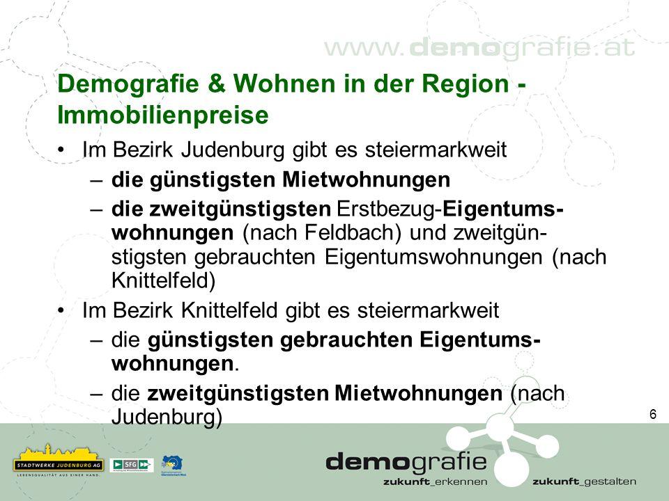 Demografie & Wohnen in der Region - Immobilienpreise Im Bezirk Judenburg gibt es steiermarkweit –die günstigsten Mietwohnungen –die zweitgünstigsten E