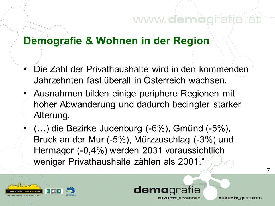 Demografie & Wohnen in der Region Die Zahl der Privathaushalte wird in den kommenden Jahrzehnten fast überall in Österreich wachsen. Ausnahmen bilden