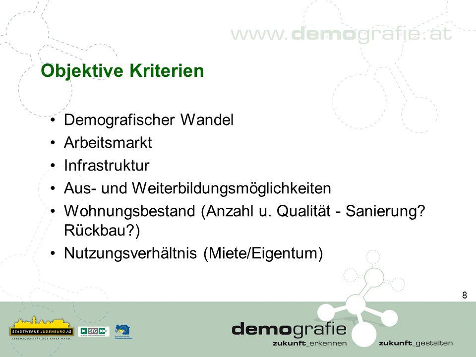 Objektive Kriterien Demografischer Wandel Arbeitsmarkt Infrastruktur Aus- und Weiterbildungsmöglichkeiten Wohnungsbestand (Anzahl u. Qualität - Sanier