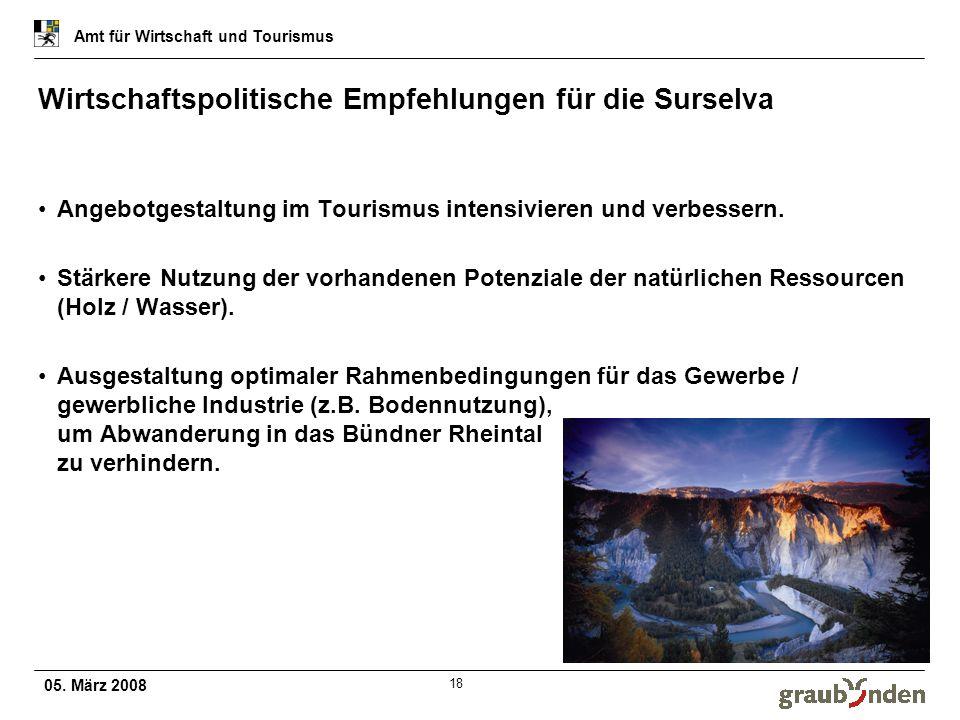 05. März 2008 Amt für Wirtschaft und Tourismus 18 Wirtschaftspolitische Empfehlungen für die Surselva Angebotgestaltung im Tourismus intensivieren und