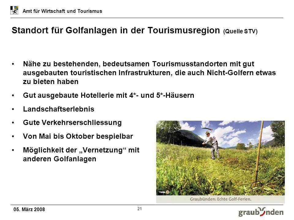 05. März 2008 Amt für Wirtschaft und Tourismus 21 Standort für Golfanlagen in der Tourismusregion (Quelle STV) Nähe zu bestehenden, bedeutsamen Touris