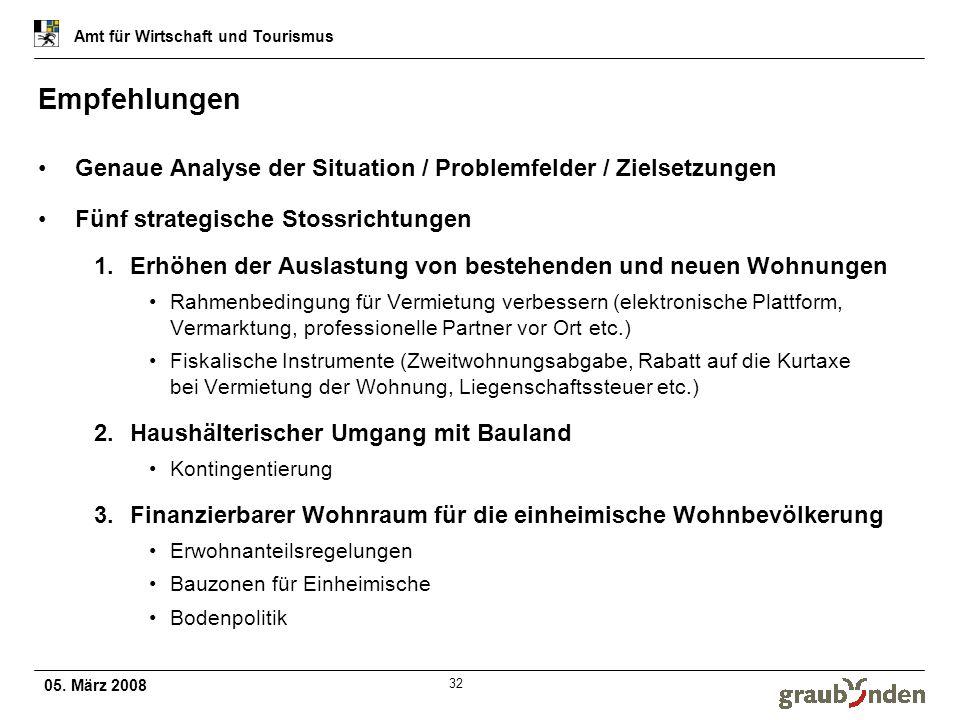 05. März 2008 Amt für Wirtschaft und Tourismus 32 Empfehlungen Genaue Analyse der Situation / Problemfelder / Zielsetzungen Fünf strategische Stossric