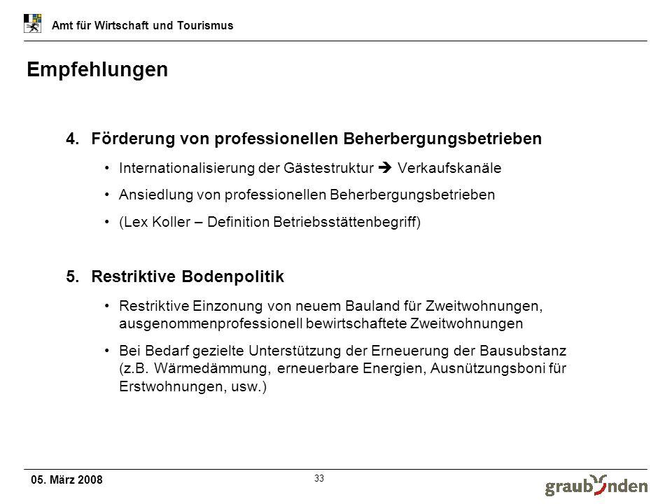 05. März 2008 Amt für Wirtschaft und Tourismus 33 Empfehlungen 4.Förderung von professionellen Beherbergungsbetrieben Internationalisierung der Gästes