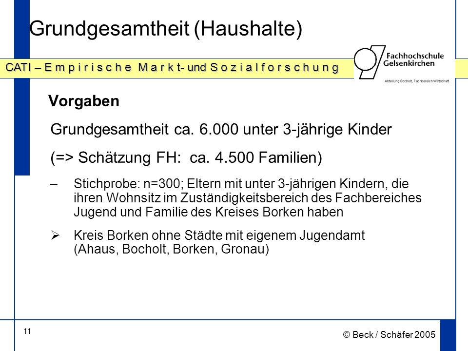 11 CATI – E m p i r i s c h e M a r k t- und S o z i a l f o r s c h u n g © Beck / Schäfer 2005 Grundgesamtheit (Haushalte) Vorgaben Grundgesamtheit ca.