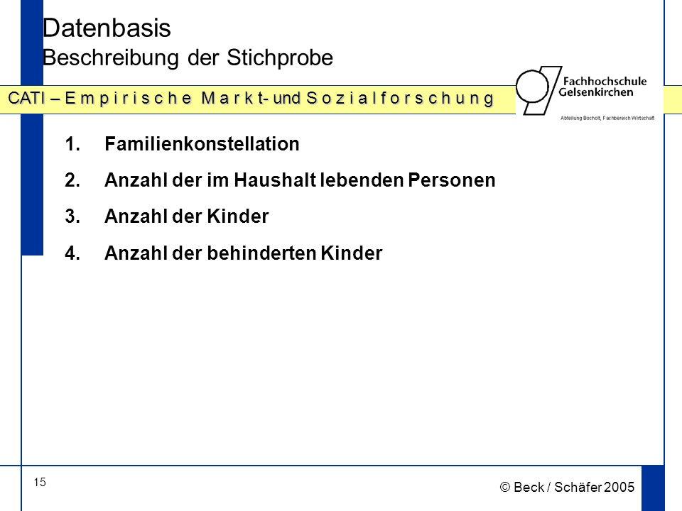 15 CATI – E m p i r i s c h e M a r k t- und S o z i a l f o r s c h u n g © Beck / Schäfer 2005 Datenbasis Beschreibung der Stichprobe 1.