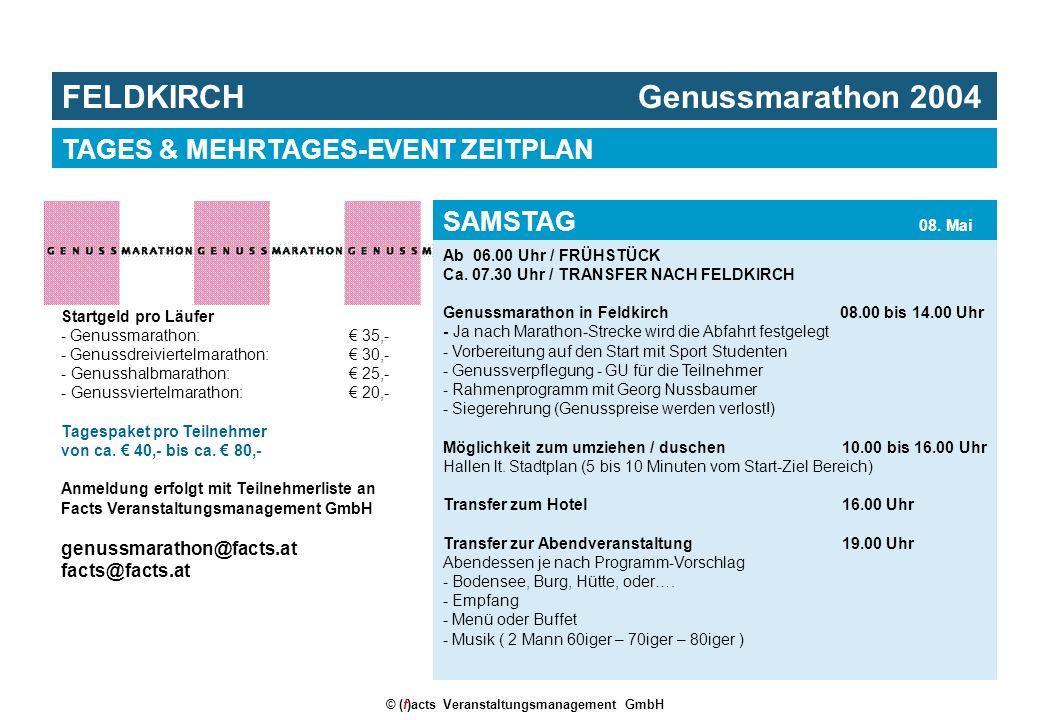 © (f)acts Veranstaltungsmanagement GmbH Ab 06.00 Uhr / FRÜHSTÜCK Ca. 07.30 Uhr / TRANSFER NACH FELDKIRCH Genussmarathon in Feldkirch 08.00 bis 14.00 U