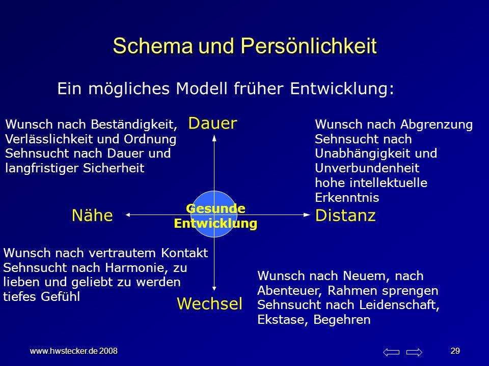 www.hwstecker.de 2008 29 Schema und Persönlichkeit Wechsel Nähe Dauer Distanz Ein mögliches Modell früher Entwicklung: Gesunde Entwicklung Wunsch nach