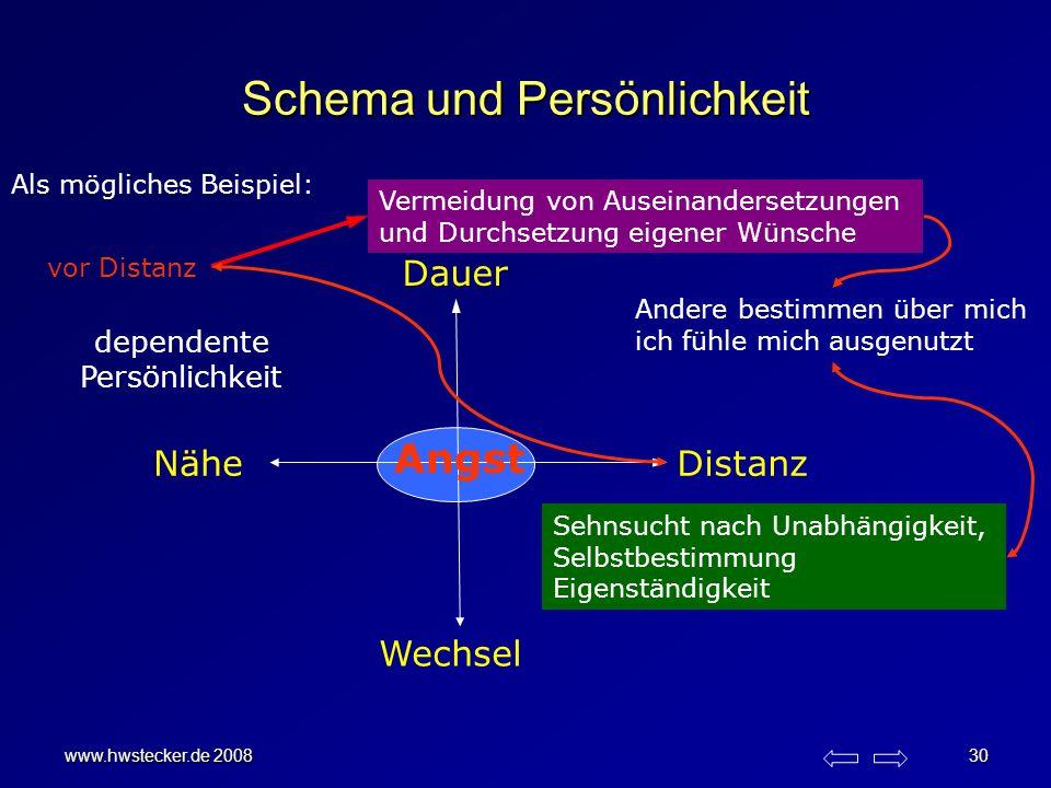www.hwstecker.de 2008 30 Schema und Persönlichkeit Wechsel Nähe Dauer Distanz dependente Persönlichkeit vor Distanz Vermeidung von Auseinandersetzunge