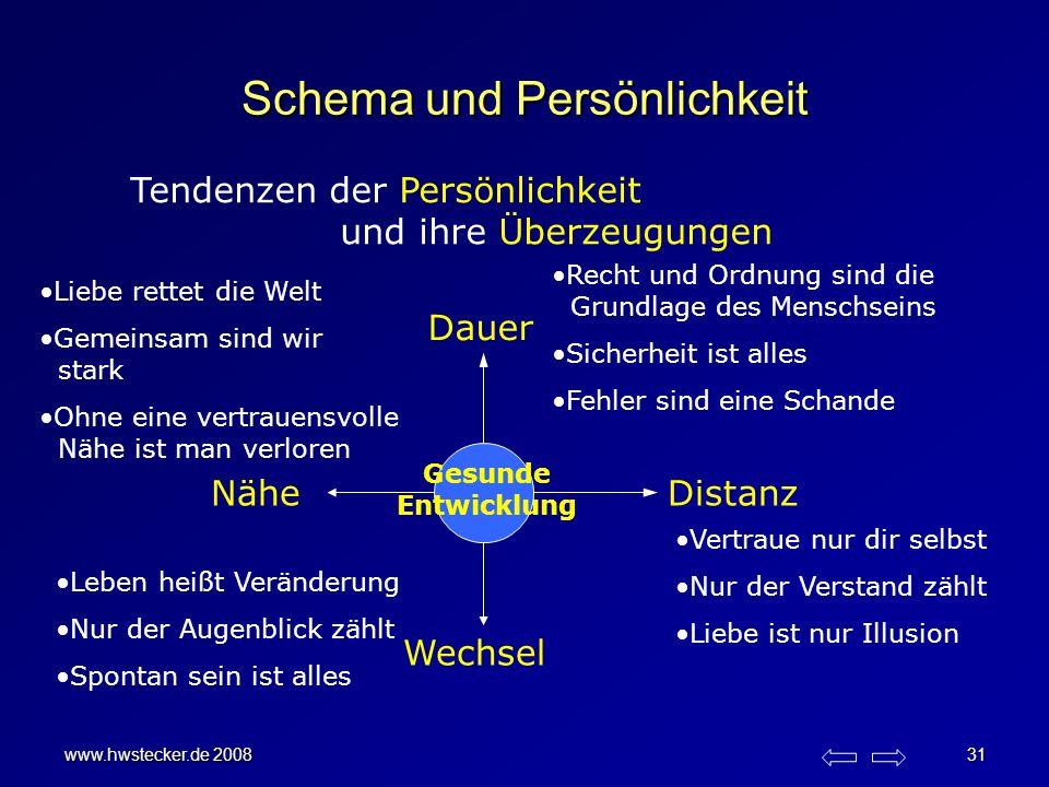 www.hwstecker.de 2008 31 Schema und Persönlichkeit Wechsel Nähe Dauer Distanz Tendenzen der Persönlichkeit und ihre Überzeugungen Recht und Ordnung si