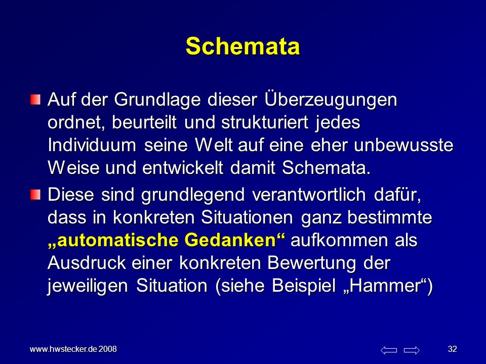 www.hwstecker.de 2008 32 Schemata Auf der Grundlage dieser Überzeugungen ordnet, beurteilt und strukturiert jedes Individuum seine Welt auf eine eher