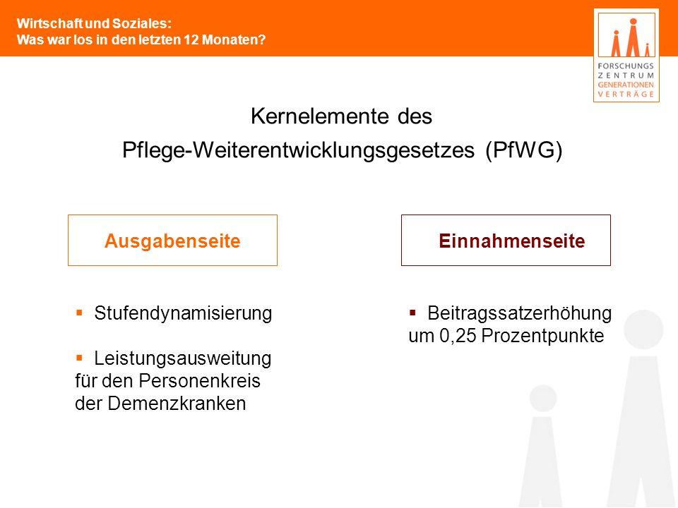 Wirtschaft und Soziales: Was war los in den letzten 12 Monaten? Kernelemente des Pflege-Weiterentwicklungsgesetzes (PfWG) Stufendynamisierung Leistung