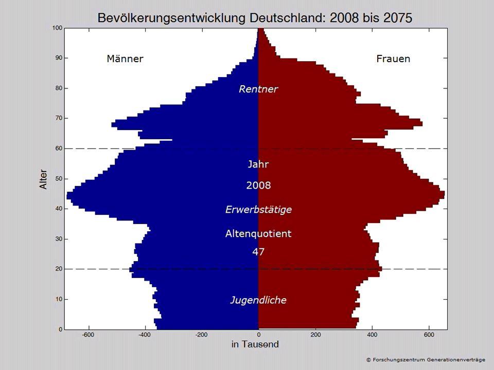 Wirtschaft und Soziales: Was war los in den letzten 12 Monaten? Koordinierte Bevölkerungsprojektion: 2006 - 2070