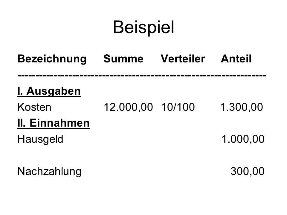 Beispiel Bezeichnung SummeVerteiler Anteil ------------------------------------------------------------------- I. Ausgaben Kosten12.000,0010/100 1.300