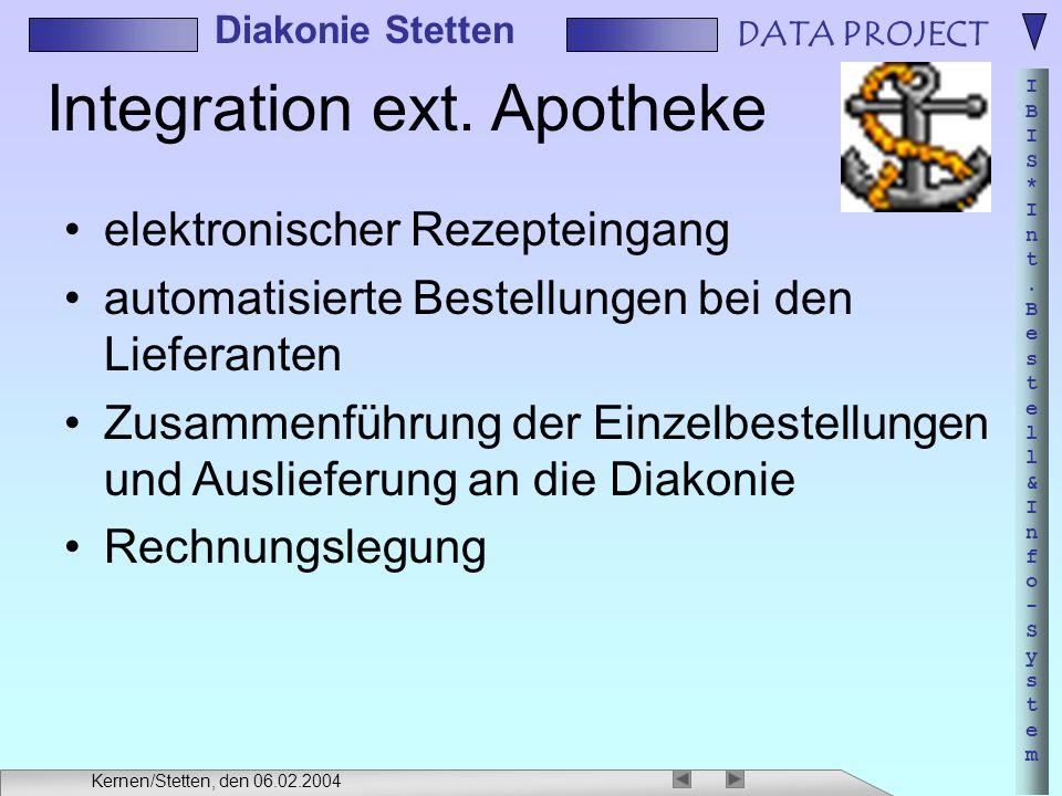 DATA PROJECT IBIS*Int.Bestell&Info-SystemIBIS*Int.Bestell&Info-System Diakonie Stetten Kernen/Stetten, den 06.02.2004 Integration ext. Apotheke elektr