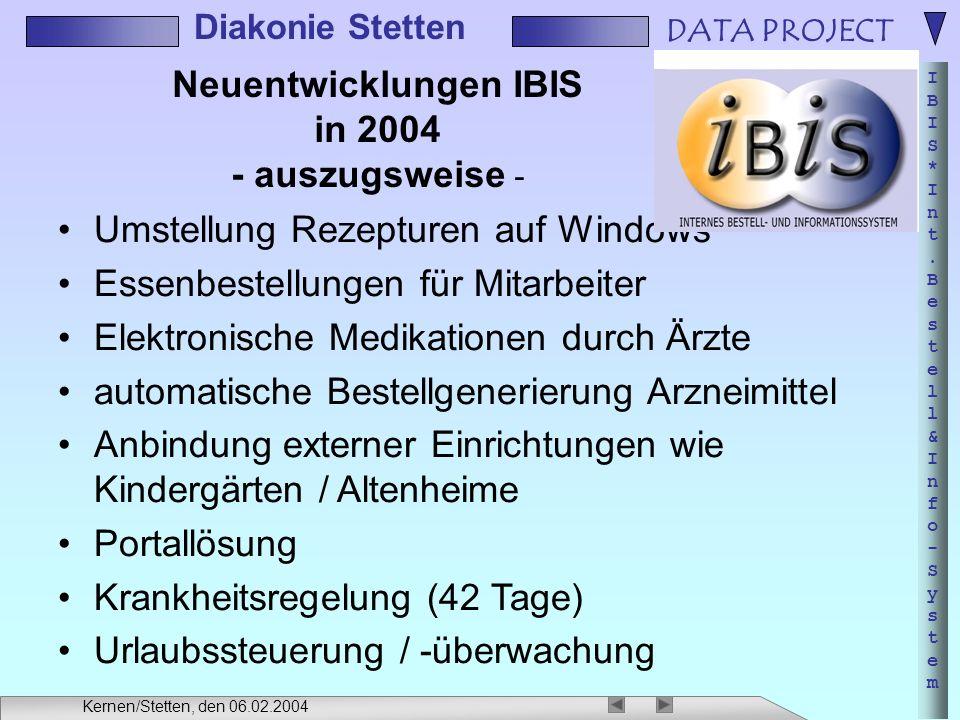 DATA PROJECT IBIS*Int.Bestell&Info-SystemIBIS*Int.Bestell&Info-System Diakonie Stetten Kernen/Stetten, den 06.02.2004 Neuentwicklungen IBIS in 2004 -