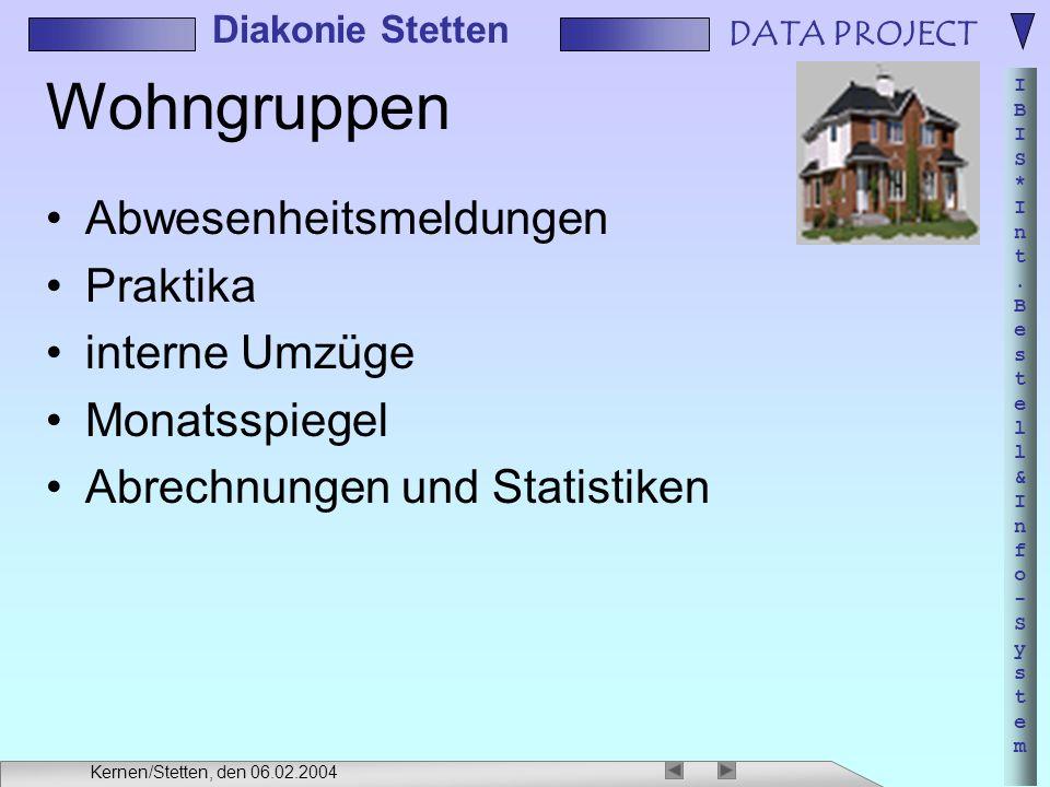DATA PROJECT IBIS*Int.Bestell&Info-SystemIBIS*Int.Bestell&Info-System Diakonie Stetten Kernen/Stetten, den 06.02.2004 Wohngruppen Abwesenheitsmeldunge