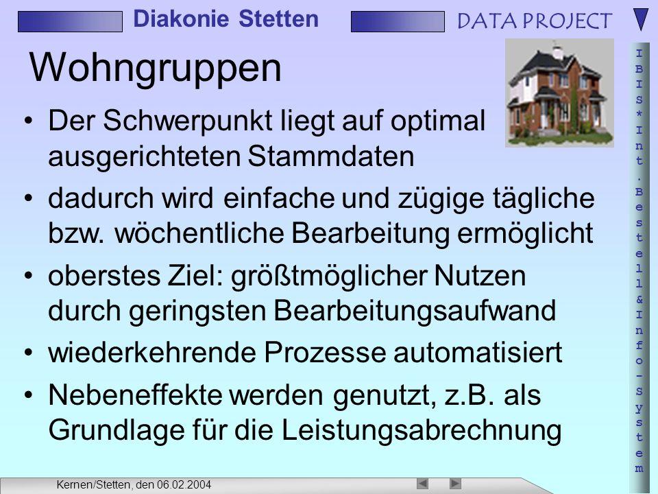 DATA PROJECT IBIS*Int.Bestell&Info-SystemIBIS*Int.Bestell&Info-System Diakonie Stetten Kernen/Stetten, den 06.02.2004 Wohngruppen Der Schwerpunkt lieg