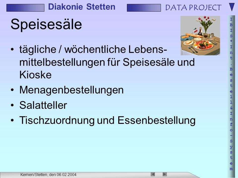 DATA PROJECT IBIS*Int.Bestell&Info-SystemIBIS*Int.Bestell&Info-System Diakonie Stetten Kernen/Stetten, den 06.02.2004 Speisesäle tägliche / wöchentlic