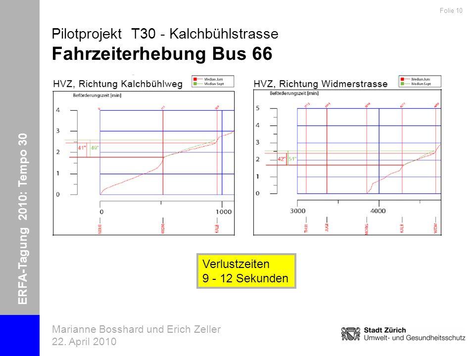 ERFA-Tagung 2010: Tempo 30 Marianne Bosshard und Erich Zeller 22. April 2010 Folie 10 Pilotprojekt T30 - Kalchbühlstrasse Fahrzeiterhebung Bus 66 Verl