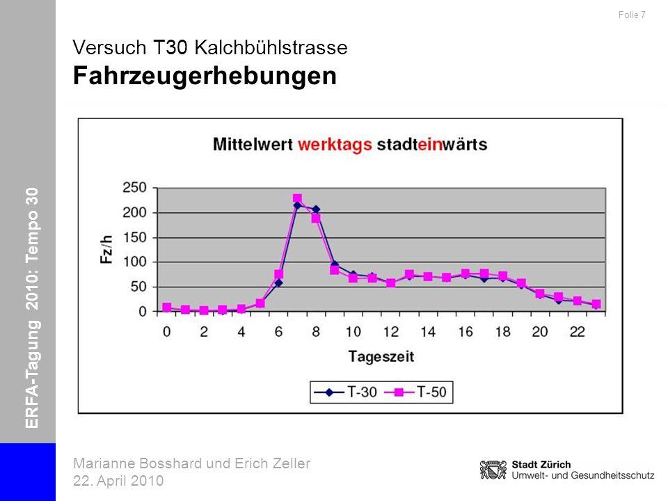 ERFA-Tagung 2010: Tempo 30 Marianne Bosshard und Erich Zeller 22. April 2010 Folie 7 Versuch T30 Kalchbühlstrasse Fahrzeugerhebungen