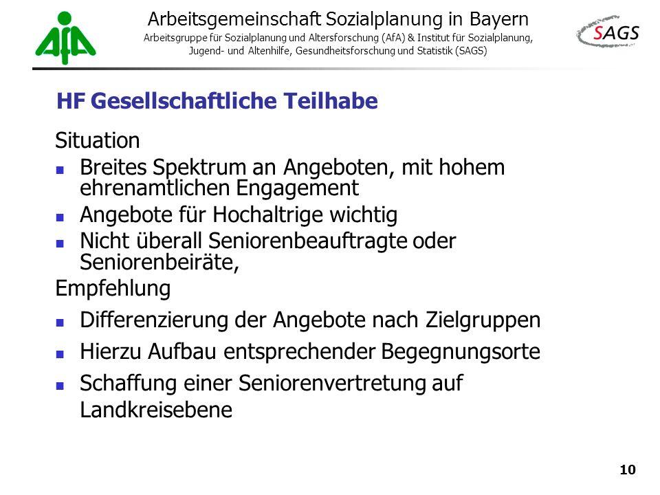 10 Arbeitsgemeinschaft Sozialplanung in Bayern Arbeitsgruppe für Sozialplanung und Altersforschung (AfA) & Institut für Sozialplanung, Jugend- und Alt