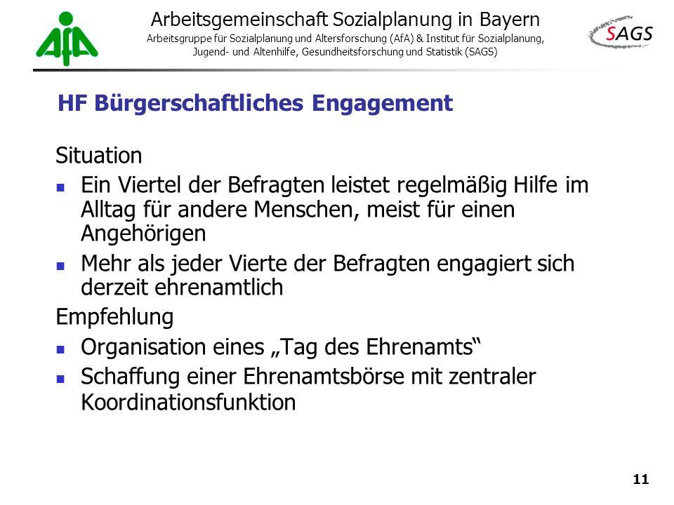 11 Arbeitsgemeinschaft Sozialplanung in Bayern Arbeitsgruppe für Sozialplanung und Altersforschung (AfA) & Institut für Sozialplanung, Jugend- und Alt