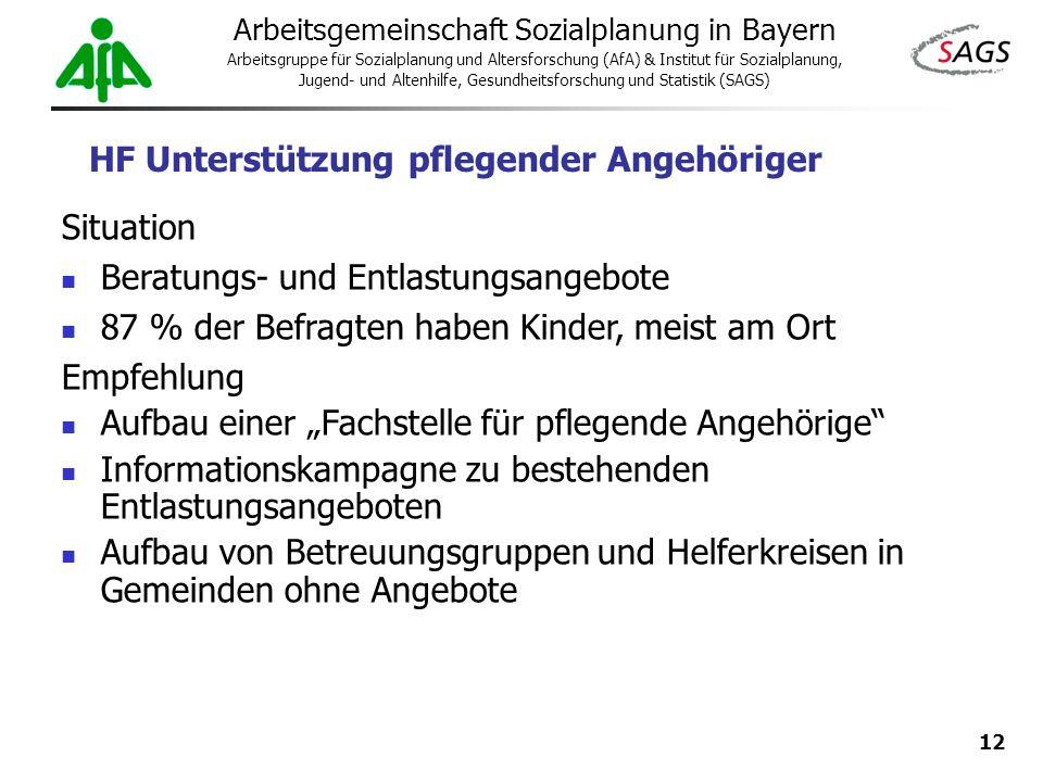 12 Arbeitsgemeinschaft Sozialplanung in Bayern Arbeitsgruppe für Sozialplanung und Altersforschung (AfA) & Institut für Sozialplanung, Jugend- und Alt