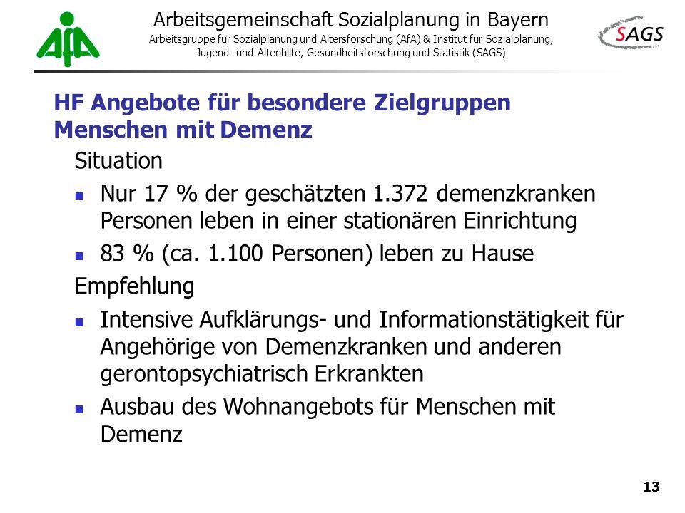 13 Arbeitsgemeinschaft Sozialplanung in Bayern Arbeitsgruppe für Sozialplanung und Altersforschung (AfA) & Institut für Sozialplanung, Jugend- und Alt