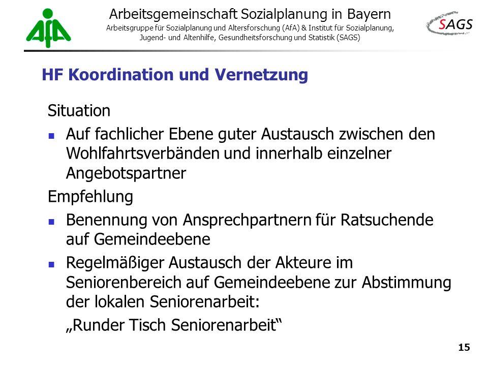 15 Arbeitsgemeinschaft Sozialplanung in Bayern Arbeitsgruppe für Sozialplanung und Altersforschung (AfA) & Institut für Sozialplanung, Jugend- und Alt