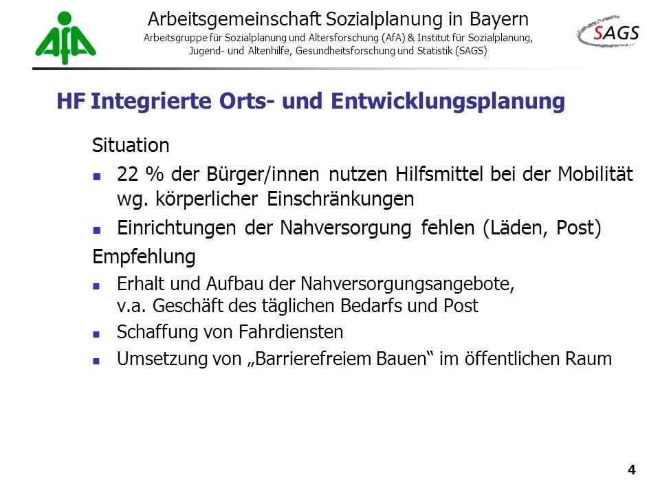 4 Arbeitsgemeinschaft Sozialplanung in Bayern Arbeitsgruppe für Sozialplanung und Altersforschung (AfA) & Institut für Sozialplanung, Jugend- und Alte