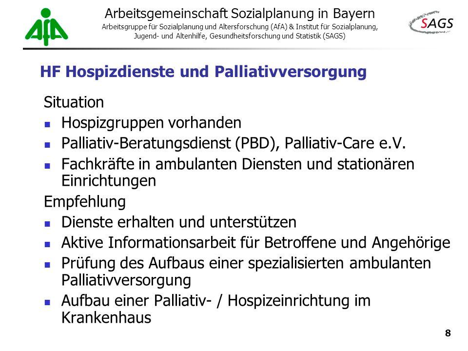 8 Arbeitsgemeinschaft Sozialplanung in Bayern Arbeitsgruppe für Sozialplanung und Altersforschung (AfA) & Institut für Sozialplanung, Jugend- und Alte