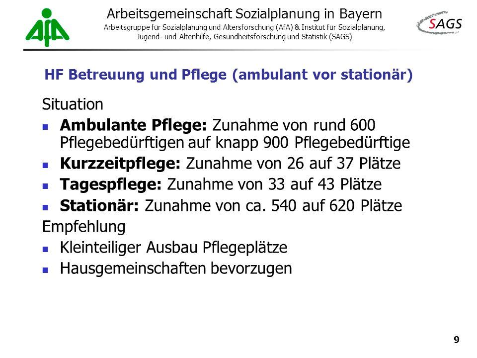 9 Arbeitsgemeinschaft Sozialplanung in Bayern Arbeitsgruppe für Sozialplanung und Altersforschung (AfA) & Institut für Sozialplanung, Jugend- und Alte