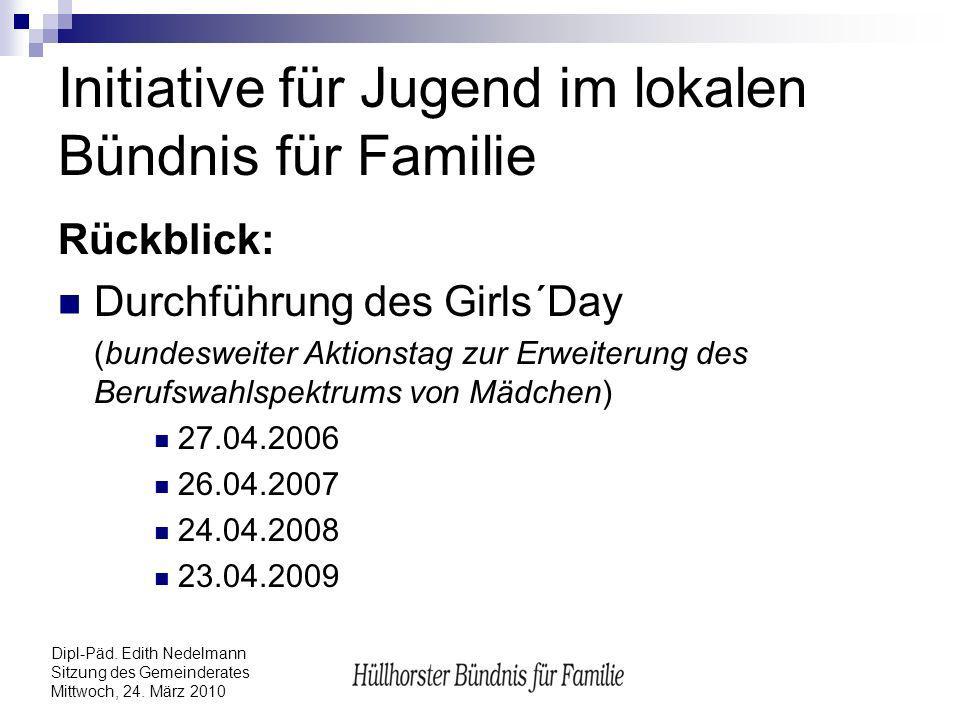 Dipl-Päd. Edith Nedelmann Sitzung des Gemeinderates Mittwoch, 24. März 2010 Initiative für Jugend im lokalen Bündnis für Familie Rückblick: Durchführu