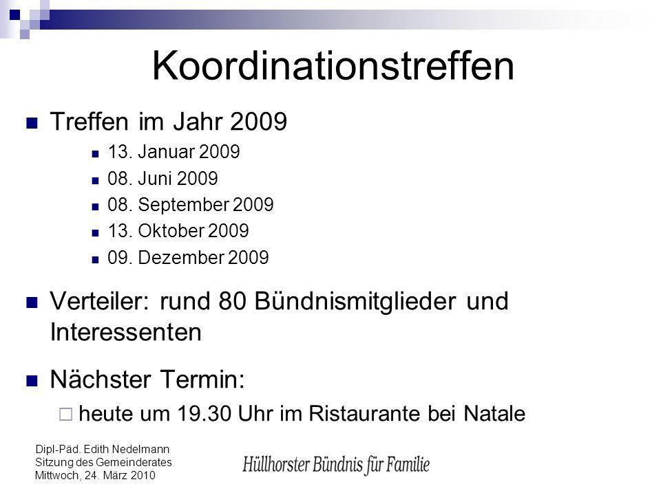Dipl-Päd. Edith Nedelmann Sitzung des Gemeinderates Mittwoch, 24. März 2010 Koordinationstreffen Treffen im Jahr 2009 13. Januar 2009 08. Juni 2009 08