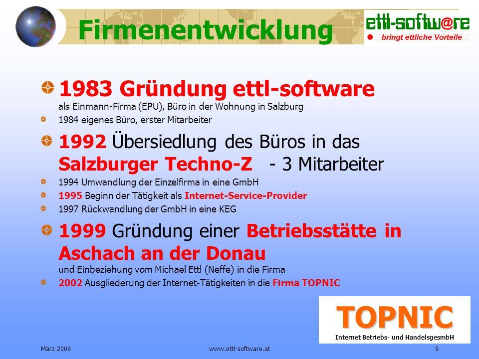 März 2009www.ettl-software.at9 Firmenentwicklung 1983 Gründung ettl-software als Einmann-Firma (EPU), Büro in der Wohnung in Salzburg 1984 eigenes Büro, erster Mitarbeiter 1992 Übersiedlung des Büros in das Salzburger Techno-Z - 3 Mitarbeiter 1994 Umwandlung der Einzelfirma in eine GmbH 1995 Beginn der Tätigkeit als Internet-Service-Provider 1997 Rückwandlung der GmbH in eine KEG 1999 Gründung einer Betriebsstätte in Aschach an der Donau und Einbeziehung vom Michael Ettl (Neffe) in die Firma 2002 Ausgliederung der Internet-Tätigkeiten in die Firma TOPNIC TOPNIC TOPNIC Internet Betriebs- und HandelsgesmbH