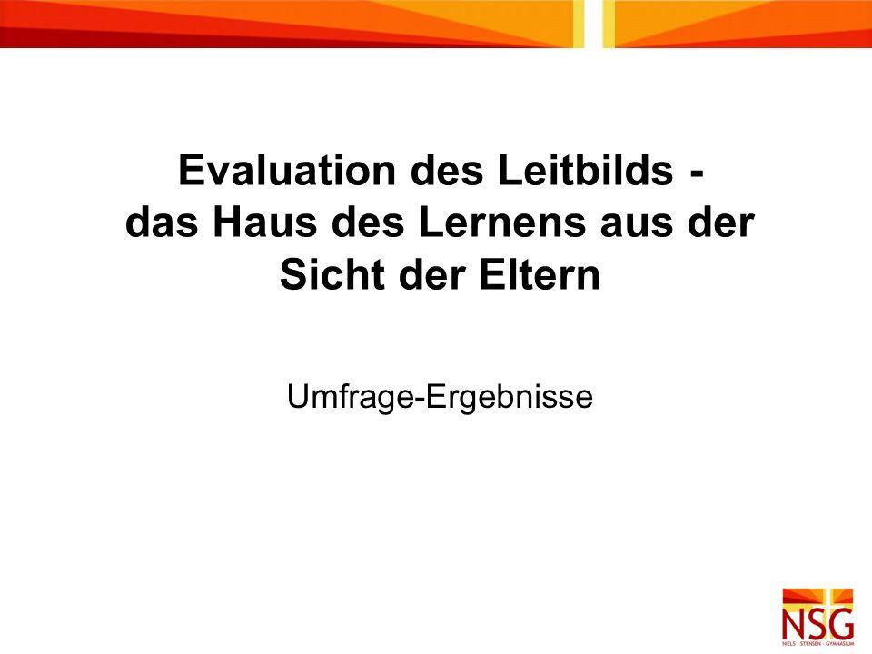 Evaluation des Leitbilds - das Haus des Lernens aus der Sicht der Eltern Umfrage-Ergebnisse