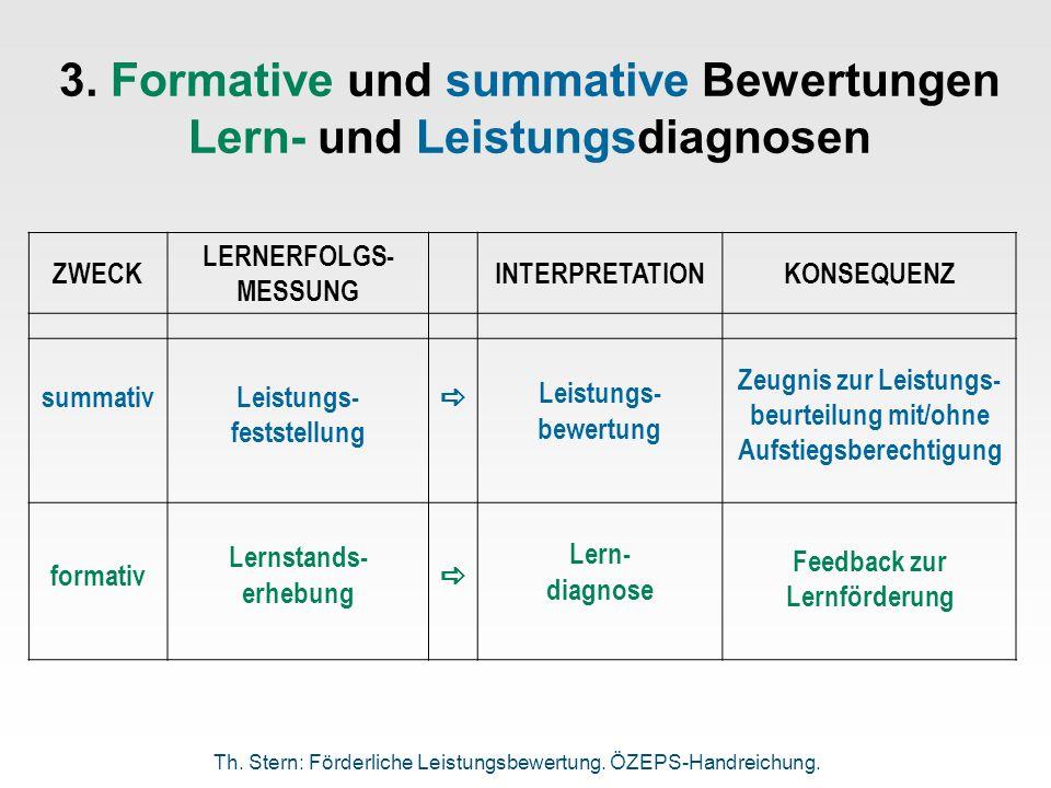 3. Formative und summative Bewertungen Lern- und Leistungsdiagnosen ZWECK LERNERFOLGS- MESSUNG INTERPRETATIONKONSEQUENZ summativLeistungs- feststellun