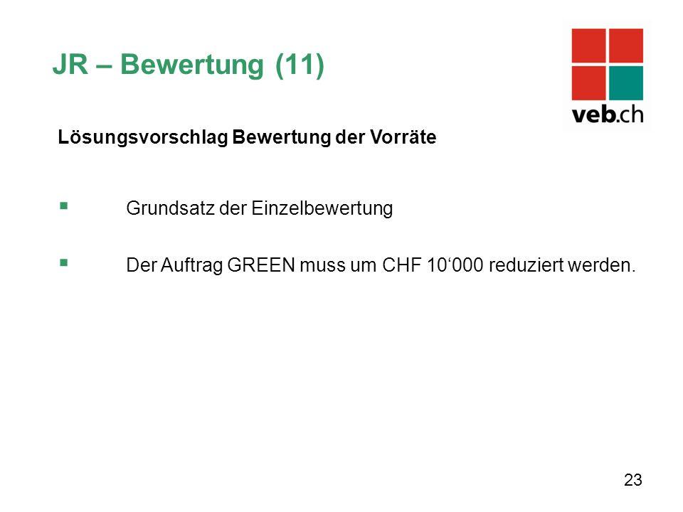 Lösungsvorschlag Bewertung der Vorräte Grundsatz der Einzelbewertung Der Auftrag GREEN muss um CHF 10000 reduziert werden. 23 JR – Bewertung (11)