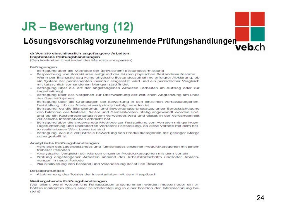 Lösungsvorschlag vorzunehmende Prüfungshandlungen 24 JR – Bewertung (12)