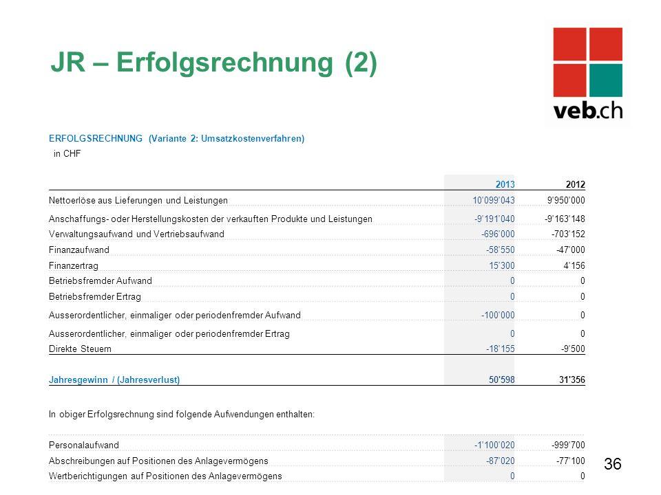 JR – Erfolgsrechnung (2) 36 ERFOLGSRECHNUNG (Variante 2: Umsatzkostenverfahren) in CHF 20132012 Nettoerlöse aus Lieferungen und Leistungen 10'099'0439