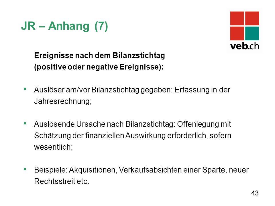JR – Anhang (7) Ereignisse nach dem Bilanzstichtag (positive oder negative Ereignisse): Auslöser am/vor Bilanzstichtag gegeben: Erfassung in der Jahre