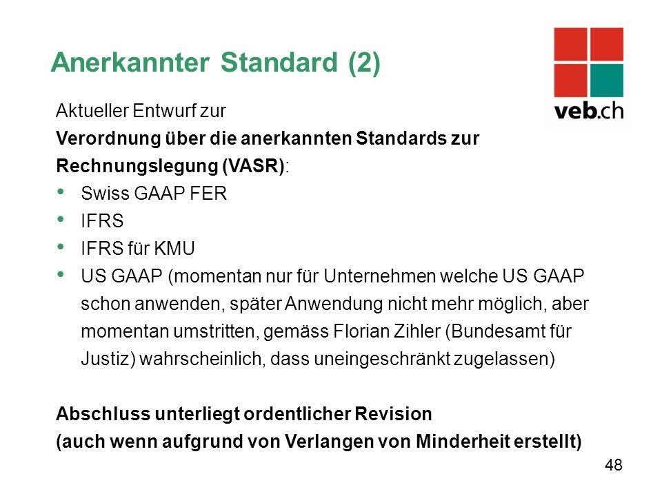 Aktueller Entwurf zur Verordnung über die anerkannten Standards zur Rechnungslegung (VASR): Swiss GAAP FER IFRS IFRS für KMU US GAAP (momentan nur für