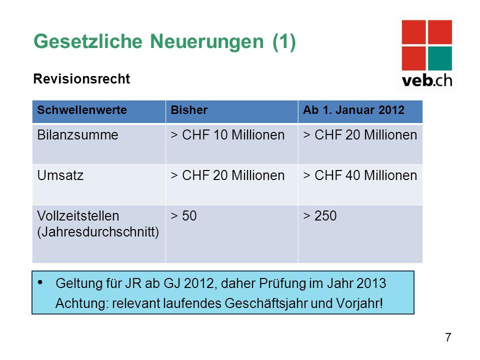 Gesetzliche Neuerungen (1) 7 SchwellenwerteBisherAb 1. Januar 2012 Bilanzsumme> CHF 10 Millionen> CHF 20 Millionen Umsatz> CHF 20 Millionen> CHF 40 Mi