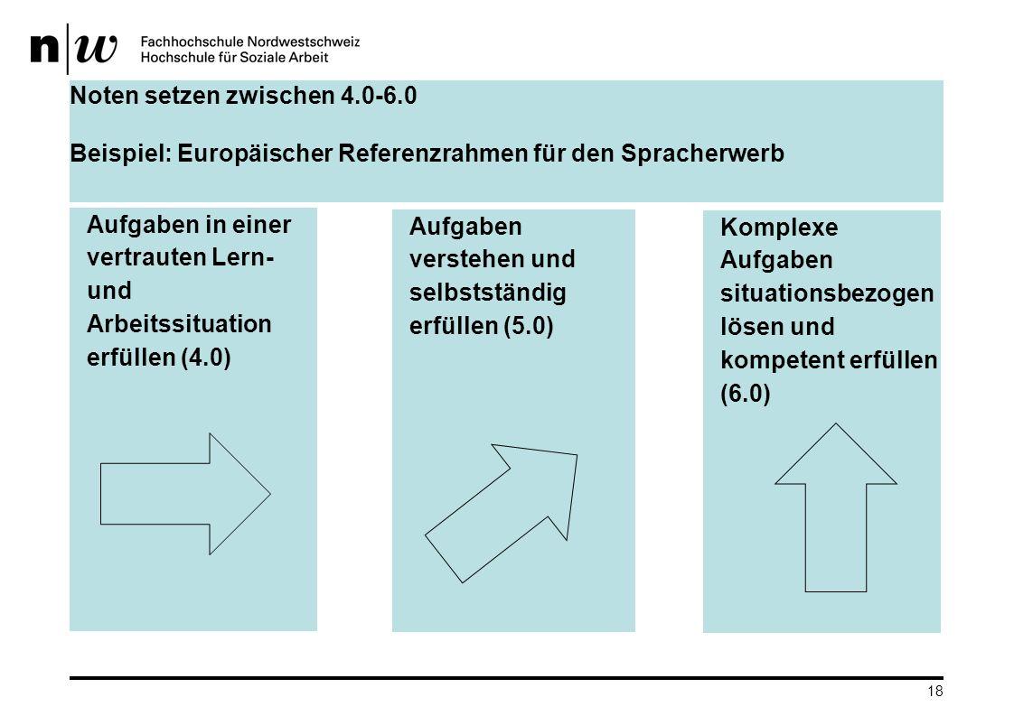 Noten setzen zwischen 4.0-6.0 Beispiel: Europäischer Referenzrahmen für den Spracherwerb Aufgaben in einer vertrauten Lern- und Arbeitssituation erfüllen (4.0) 18 Aufgaben verstehen und selbstständig erfüllen (5.0) Komplexe Aufgaben situationsbezogen lösen und kompetent erfüllen (6.0)